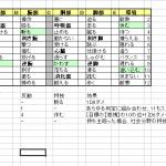 5くん - 林唯一神(ゆいか)